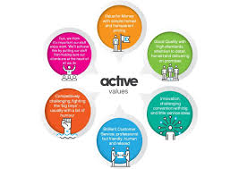 why active active values our workplace services