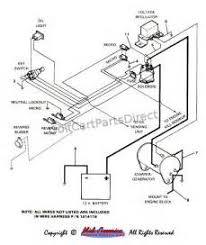 similiar ezgo gas wiring diagram keywords 1992 ezgo wiring diagram wiring wiring