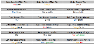 vw jetta wiring diagram image wiring diagram radio wiring diagram for 1999 vw jetta schematics and wiring on 1999 vw jetta wiring diagram