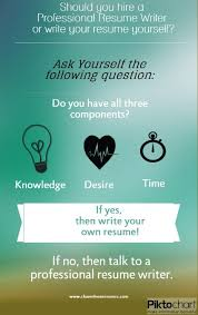 "infographic  should i write my resume myself or hire a    if the answer to any of these three points is ""no""  then you need to schedule a call   me  or someone like me  to chat about how you can get the"