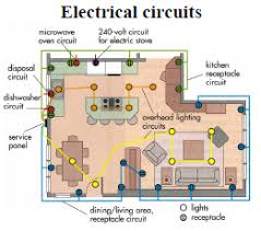 basic household wiring diagrams   conducting electrical house    collection residential house wiring diagram pictures wire