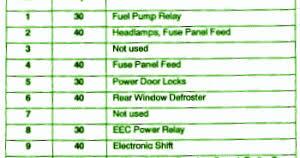 ford fusebox diagram ford explorer 1991 fuse box diagram