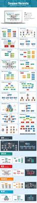 17 best ideas about organizational chart chart organizational chart and hierarchy keynote template