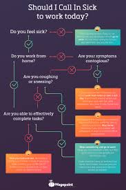 infographic should i call in sick to work today note this infographic is by no means a medical examination and shouldn t be confused for one in a state of flu induced delirium
