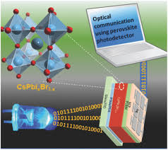 <b>High Performance and</b> Stable All‐Inorganic Metal Halide Perovskite ...