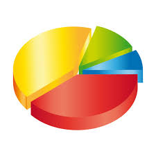 pie chart maker   best photos of pie chart maker d pie chart    best photos of pie chart maker d pie chart maker pie chart