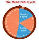 safe period