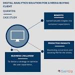Devising an Effective Online Marketing Strategy for a Media Buying Company: A Quantzig Digital Analytics Study