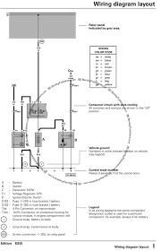 vw polo 2001 wiring diagram pdf vw wiring diagrams