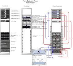 schneider advanced concepts  llc  diagramming and documentationdetailed rack diagram