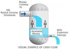 Hasil gambar untuk cashflow