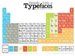 essential skills every graphic designer should possess essential skills for a graphic designer