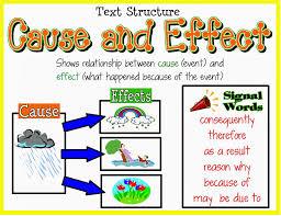 rhetorical essay definition cause effect essay definition clasifiedad com cause and effect text structure cause effect essay definitionphp film