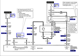 lincoln town car 2001, rear air suspension repair assorted info Air Bag Suspension Wiring Diagram as you will see ther eisn't a red wire on the compressor, i expect you were prtobing the pink wire which will be live because you have the axle hanging so Universal Air Suspension Install