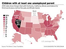 oregon third worst for percentage of children unemployed of oregon children have at least one unemployed parent ranking the state third worst nationally in a dynamic that can have lifelong effects on kids