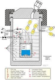 <b>Vent</b> Sizing (VSP2) User Forum – Optimizing Temperature ...