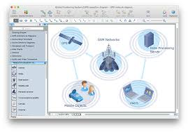 create a visio telecommunication network diagram  conceptdraw helpdeskvisio telecom network diagram