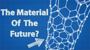 <b>Carbon Fiber</b> - The Material Of The Future? - YouTube
