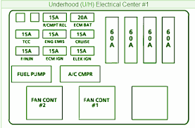 1997 camaro fuse box cover 1997 wiring diagrams