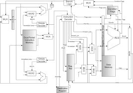 cpu architecture diagram photo album   diagramscomputer architecture lab winter hoeftpirkweirhuang