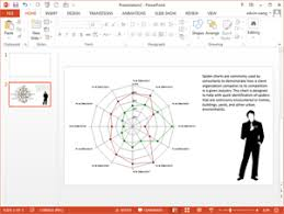 free spider chart templates for word  powerpoint  pdfpowerpoint spider chart template