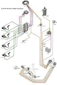 wiring diagram mercury outboard the wiring diagram wiring diagram for 70 mercury outboard starter wiring wiring diagram
