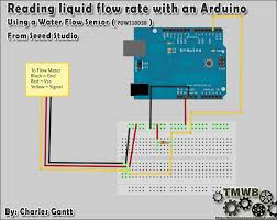 g1 2 water flow sensor wiki Flow Switch Connection Diagram reading liquid flow rate with an arduino jpg flow switch wiring diagram