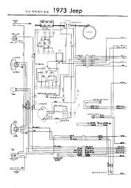 cj wiring diagram wiring diagram and schematic design ignition trouble all the guts in my steering column are