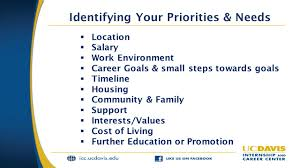 launch an effective job search ppt 6 identifying your priorities needs location salary work environment career goals