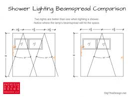 infographic comparing the use of one light for the shower versus two and where the beam ample shower lighting