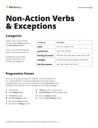 non action verbs exceptions esl library blog 2016 10 27 non action verbs exceptions resource