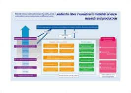 Doctoral Dissertation Help Requirements Doctoral dissertation help requirements