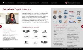 Capella University Dissertation Manual  Dissertation Manual     Essay Writing Service   net   net Capella University Dissertation Manual