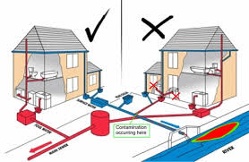typical house plumbing diagram  plumbing diagram   r witherspoonwashing machine drain plumbing diagram