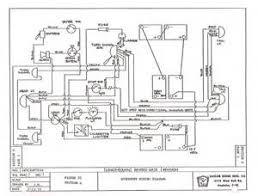similiar golf cart speed controller wiring diagram keywords ez go golf cart wiring diagram in addition 1994 ezgo golf cart wiring