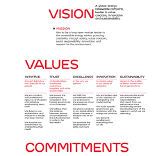 vision mission values vision mission values