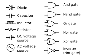 Draw Electric Circuit Electronic Symbol The
