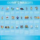 Талисман летних олимпийских игр в москве