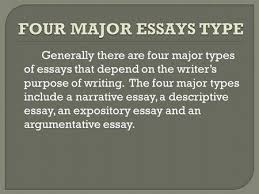 writing paragraphs types of paragraphs   types of paragraphs    generally there are four major types of essays that depend on the writer    s purpose of writing