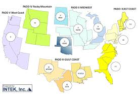 United States Fuel Resiliency