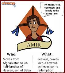 amir in the kite runner click the character infographic to