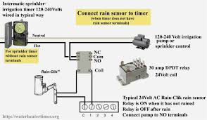 five prong relay wiring diagram bosch 4 pin fair sevimliler wiring diagram 24 volt relay five prong relay wiring diagram bosch 4 pin fair Wiring Diagram 24 Volt Relay