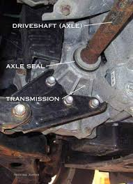When does the <b>axle</b> seal need to be replaced in a car?