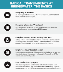 bridgewater s ray dalio on his succession plan radically bi graphics ray dalio principles final