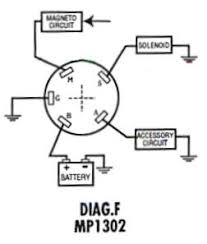 wiring diagram for ignition switch the wiring diagram on simple electrical schematic drawings