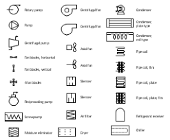 best images of industrial electrical symbols chart   electrical    exhaust hvac plan symbols
