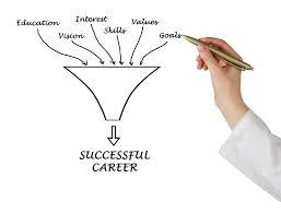 career planning product tags careerblueprint successful career
