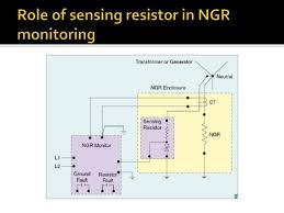 why neutral grounding resisitor need continuous monitoring 13 iuml130iexcl loose connection