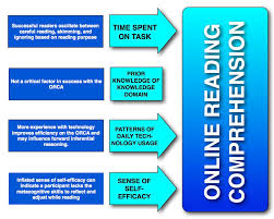 phd thesis on reading comprehension guided reading comprehension reading strategy activities ddns net guided reading comprehension reading strategy activities ddns net