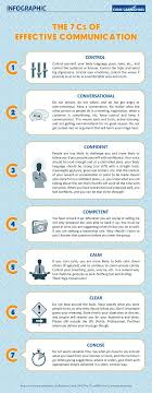 best ideas about interpersonal communication infographic 7cs of effective communication